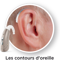 Les intra auriculaires